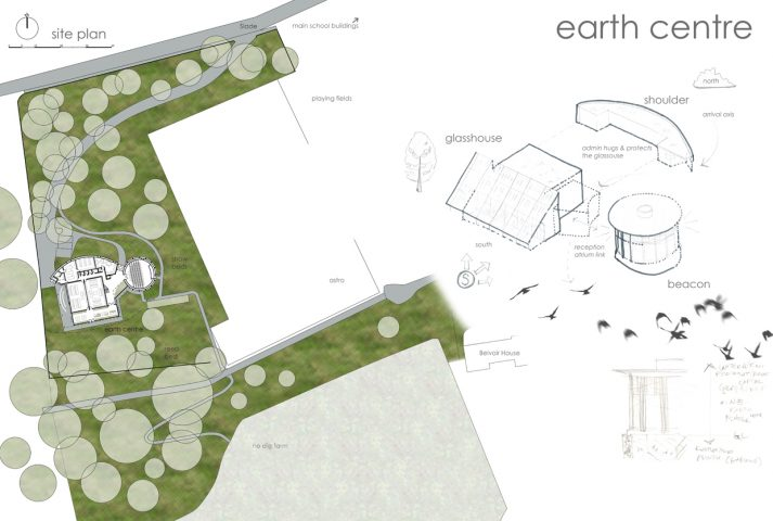 Slide 2 EC - concept site plan-
